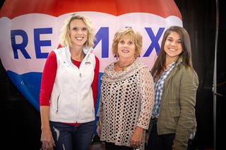 Re/Max Concepts Property Management
